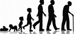 kitaran umur manusia di akhir zaman